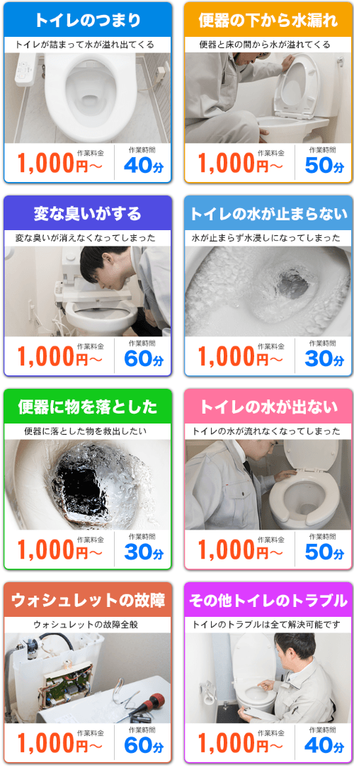 トイレつまり業者サービス