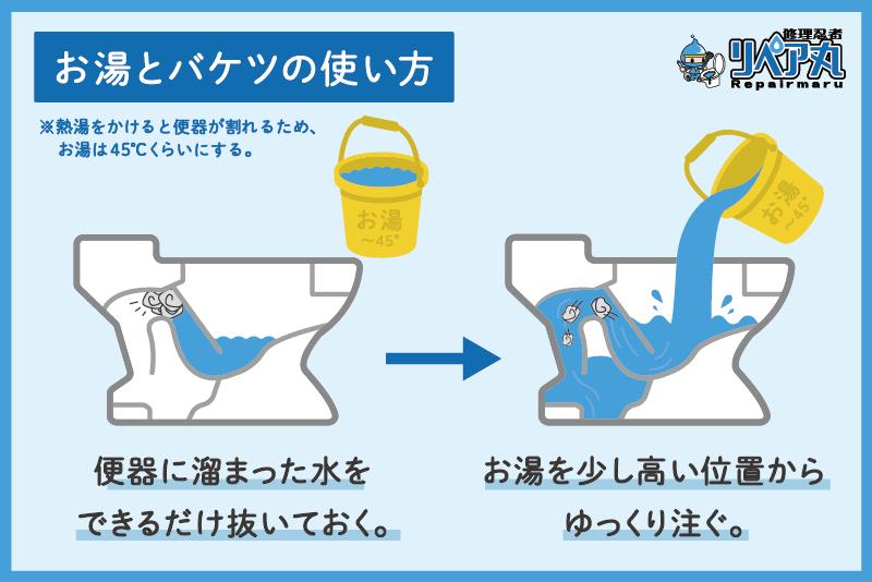 トイレ詰まり お湯