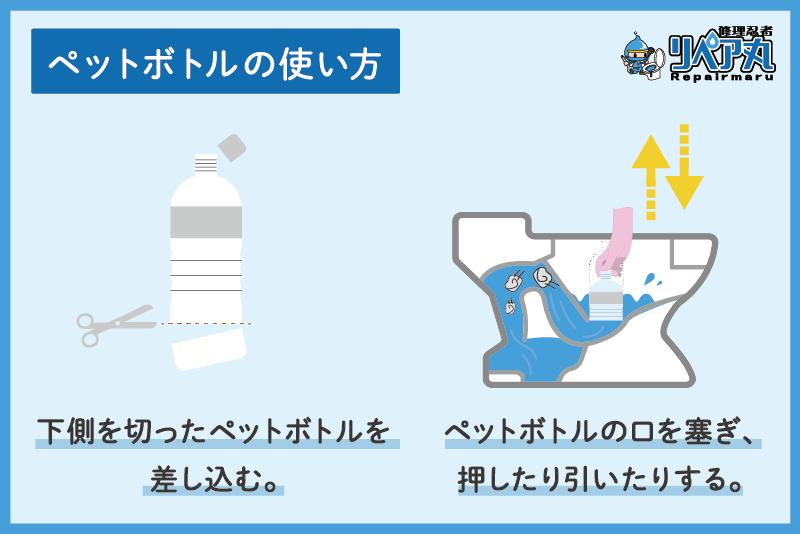 トイレ の つまり 道具