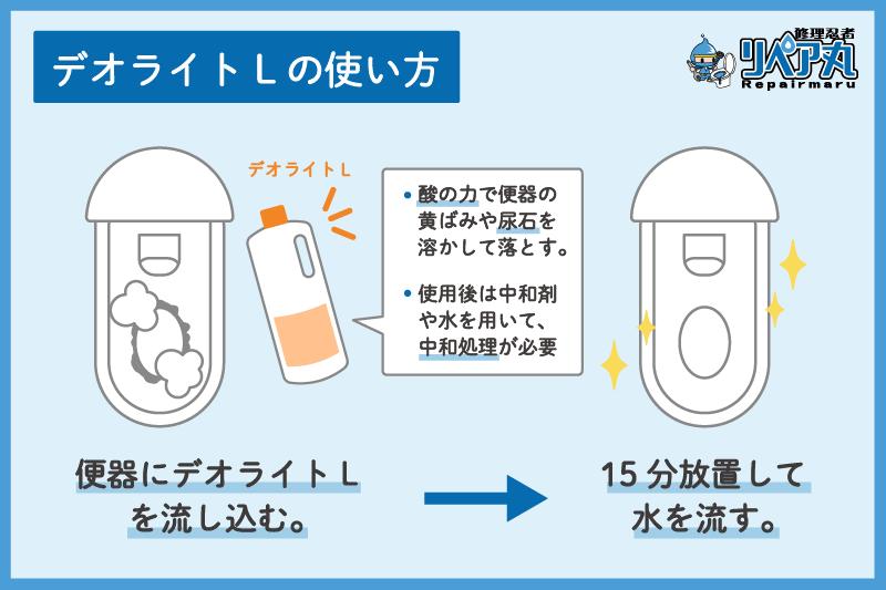 トイレ 掃除 仕方