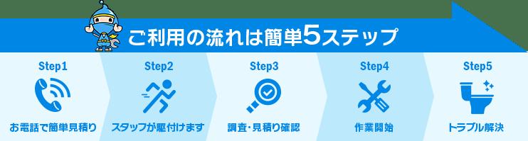 トイレ修理ご利用の流れは簡単5ステップ