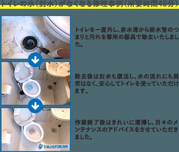 トイレの水(封水)がなくなる修理事例
